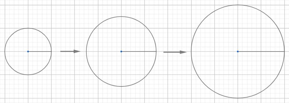 3円(中心、半径)