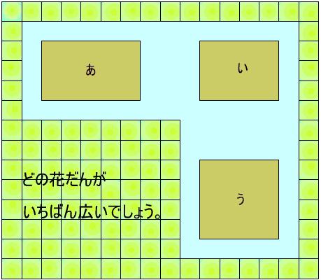Comparison of flowerbed area