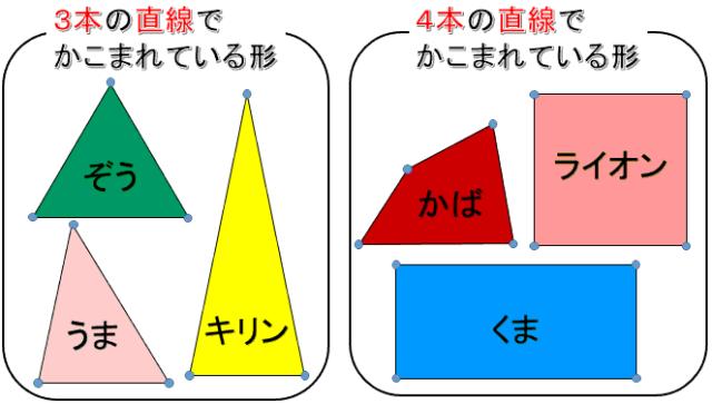 sankaku-sikaku