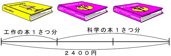 senbunzu2
