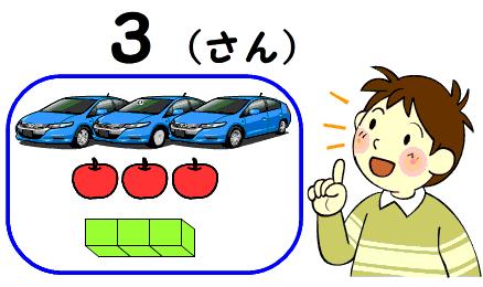 数,数字,数詞の違いと数が分かること