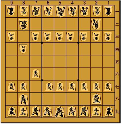 強さが際立つPONANZA 名人将棋対局電王戦