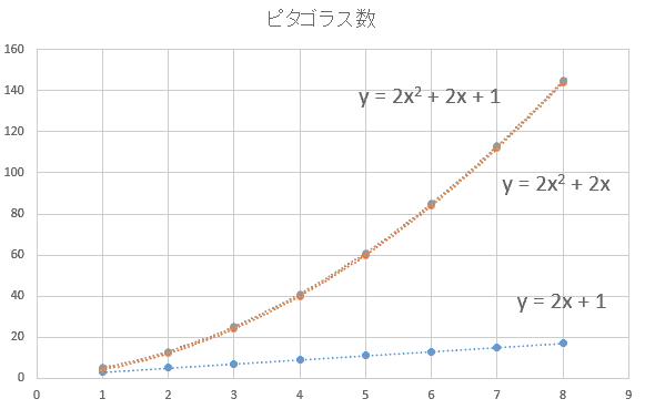 pythagoras-number2g