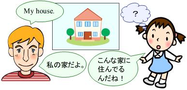 言語の役割