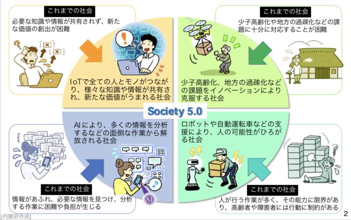 Society501