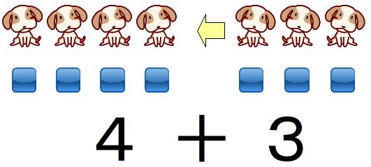 加法4+3