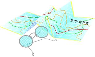 学びの地図