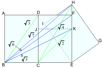 無理数を作る2-7