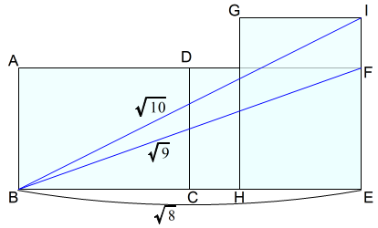 無理数を作る8-10