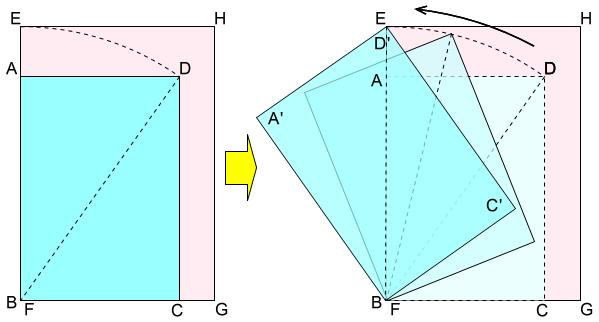 対角線を回転